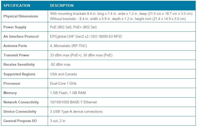 Thiết bị đọc thẻ RFID UHF RFID Impinj R700